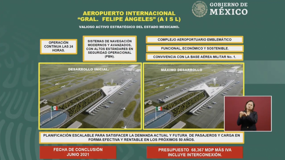 Conoce Santa Lucia El Nuevo Aeropuerto De Amlo